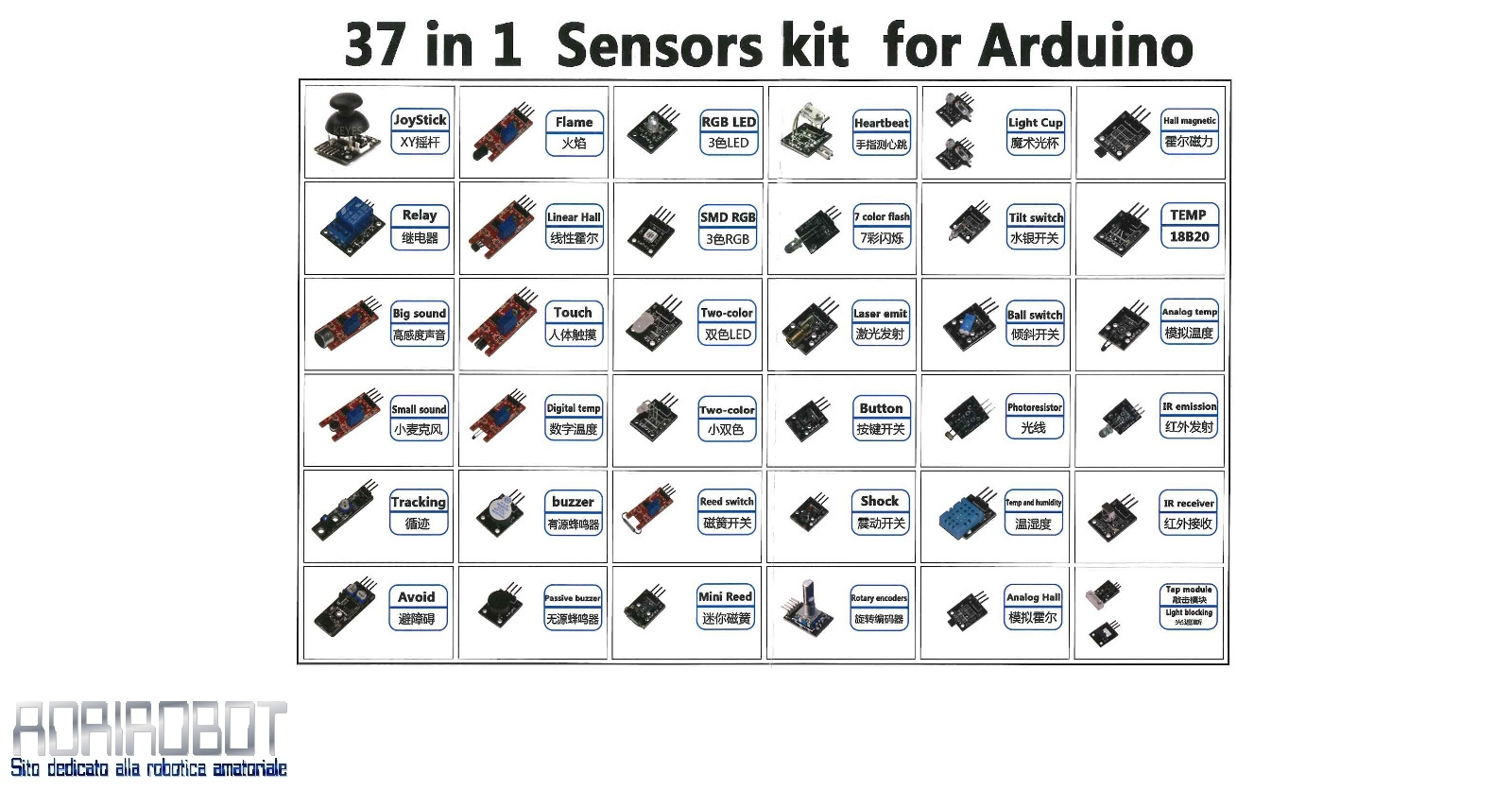 37 In 1 Sensor Module