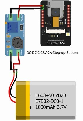 esp32-cam Development Board