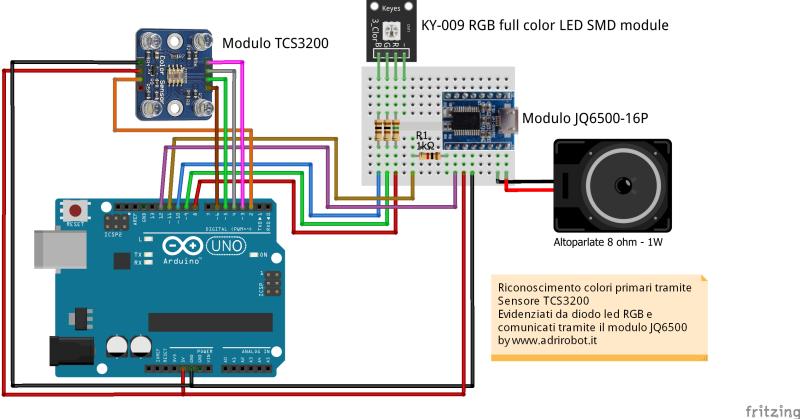 TCS3200 sensore colore