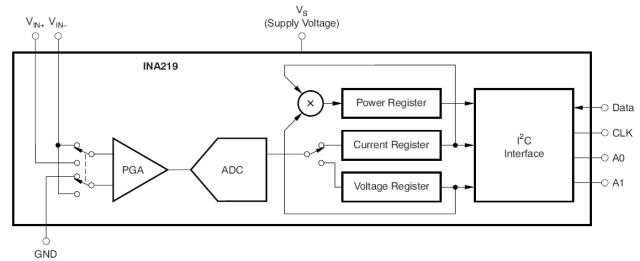 Sensore corrente/tensione INA219