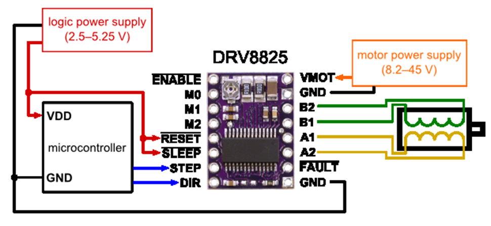 Stepper motor driver DRV8825