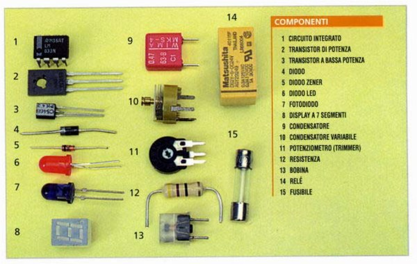 costruisci laboratorio elettronica
