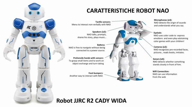 JJRC R2 CADY WIDA