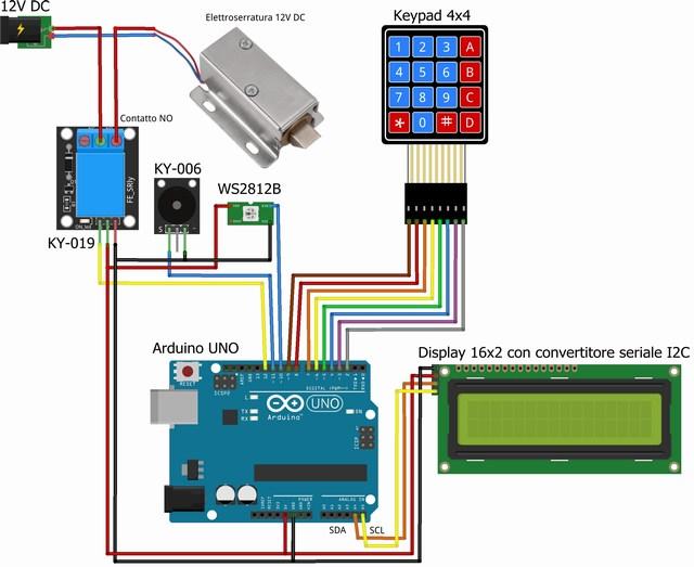 gestione elettro serratura tastiera